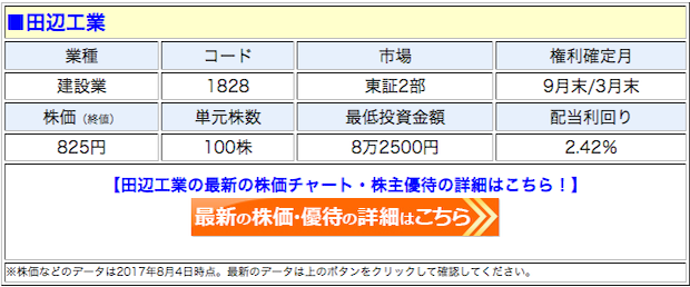 田辺工業の最新の株価
