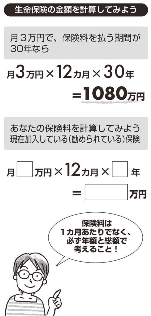 生命保険は勧められるままに入ると、<br />1000万円も損をする!