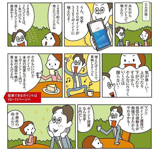 ポイント投資の解説マンガ③
