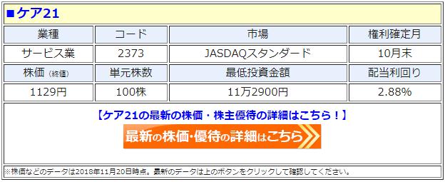 ケア21(2373)の最新の株価