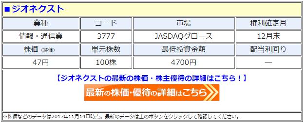 ジオネクスト(3777)の最新の株価