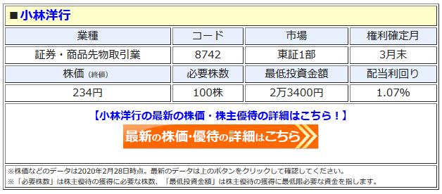 小林洋行の最新株価はこちら!