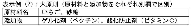 表示例(2)