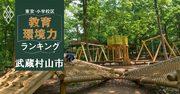 【武蔵村山市ベスト3】小学校区「教育環境力」ランキング