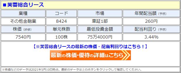 芙蓉総合リース(8424)の株価