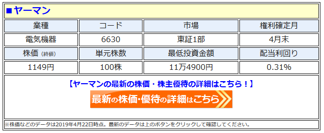 ヤーマン(6630)の株価