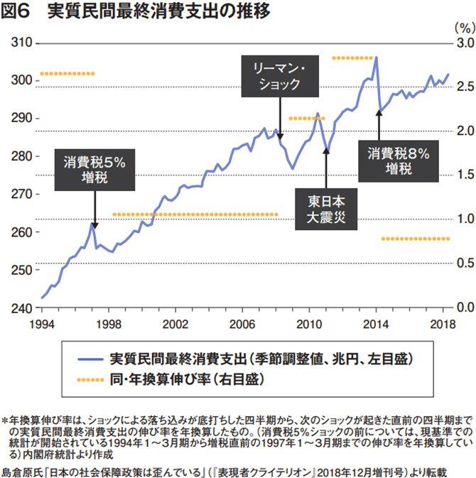 """「コロナ経済対策」を誤れば、<br />日本の""""後進国""""化がほぼ確定する件について"""