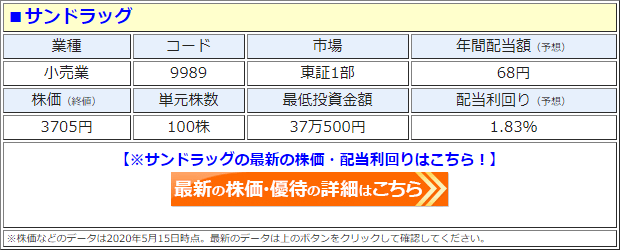 サンドラッグ(9989)の株価