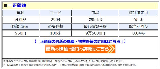 一正蒲鉾の最新株価はこちら!