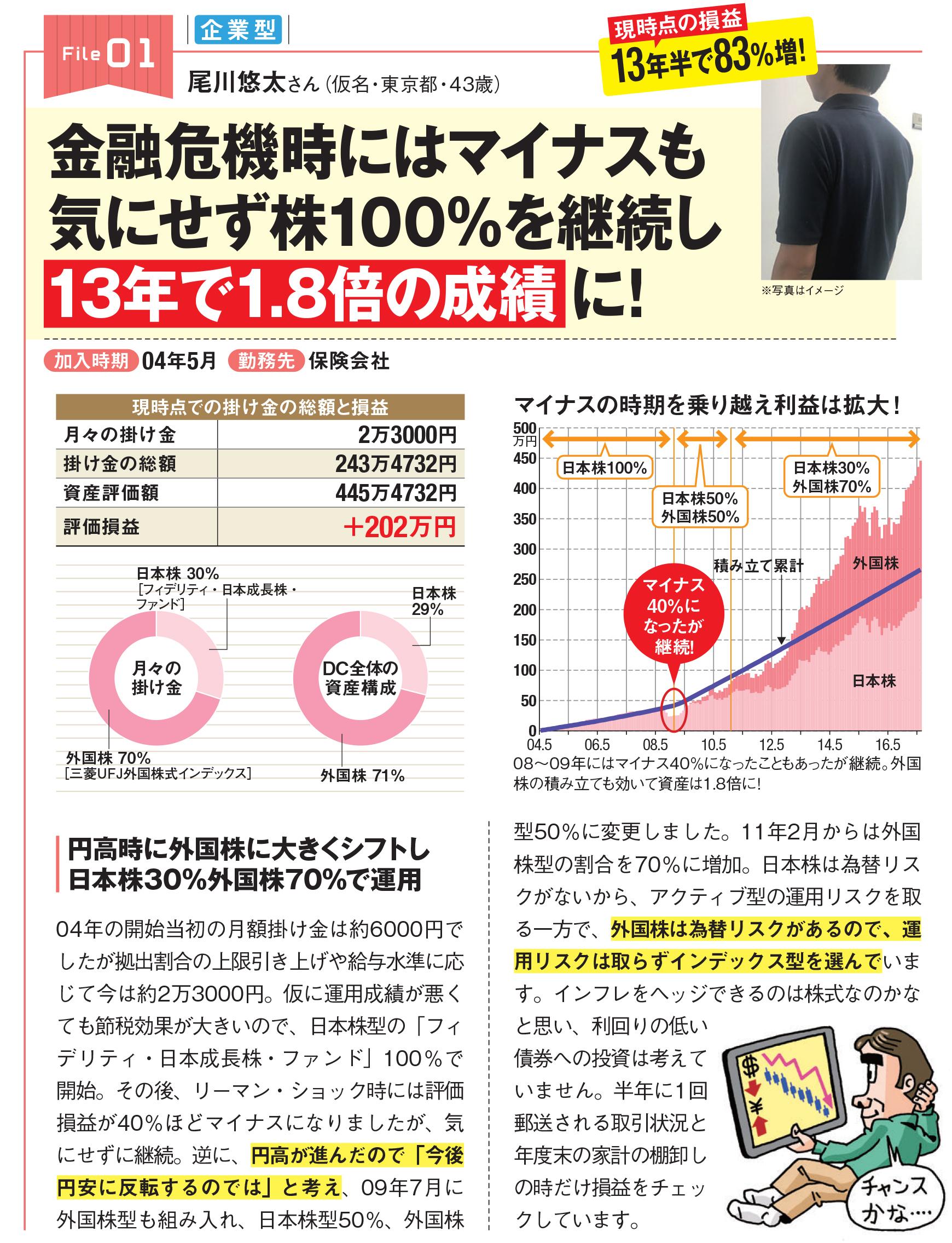 年金 三菱 確定 拠出 ufj 銀行