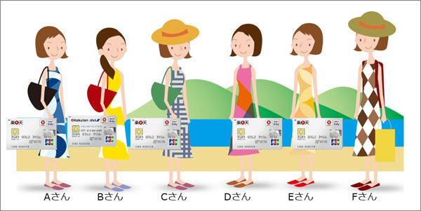 「楽天カード」に付帯する旅行保険の裏ワザ