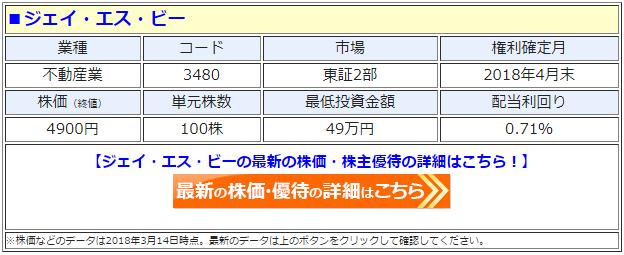 ジェイ・エス・ビー(3480)の最新の株価