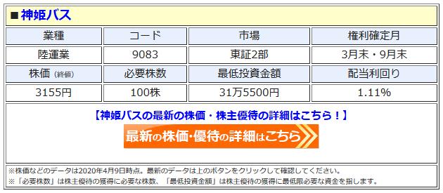 神姫バスの最新株価はこちら!