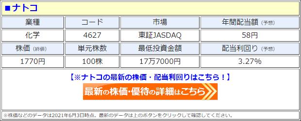 ナトコ(4627)の株価