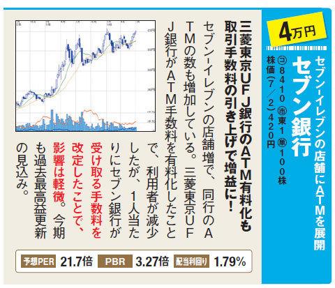 5万円以下で買える株!セブン銀行(8410)の最新株価情報はこちら!