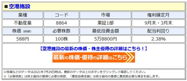 空港施設の最新株価はこちら!