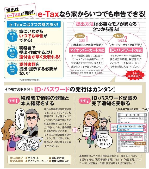 e-taxのメリットとは?