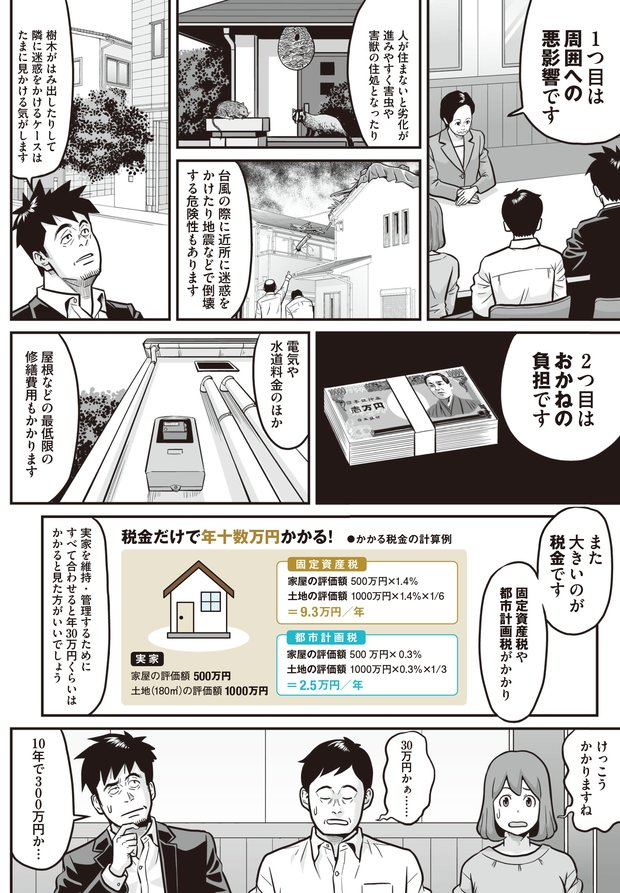 空き家を活かす方法②