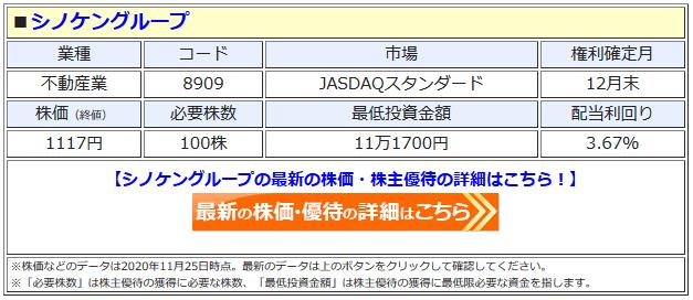 シノケングループの最新株価はこちら!
