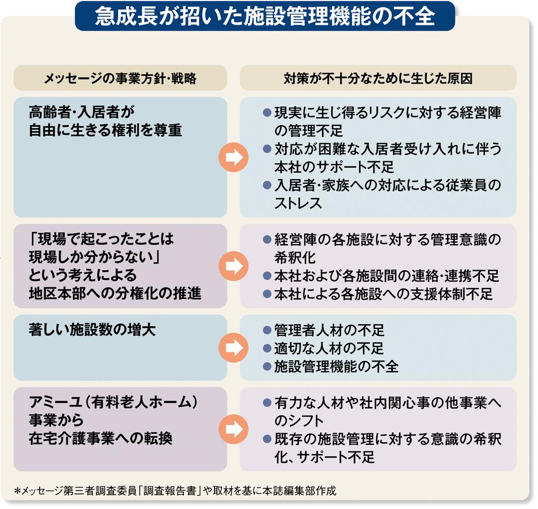 川崎老人ホーム事件、介護現場でなぜ殺人・虐待が起きたのか