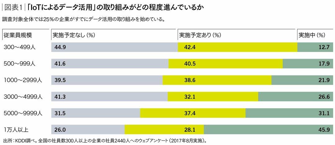 デジタル・トランスフォーメーション成功への羅針盤<br />