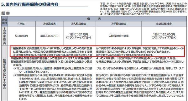 「JALカードSuica CLUB-Aゴールドカード」の国内旅行傷害保険