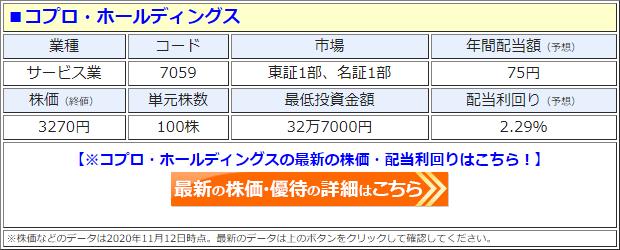 コプロ・ホールディングス(7059)の株価
