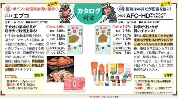 カタログ 株主優待株対決