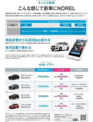 BMW、ミニ新車のNOREL料金体系