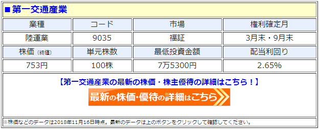 第一交通産業(9035)の最新の株価