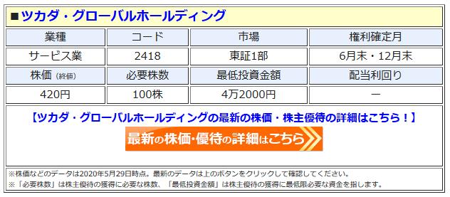 ツカダ・グローバルホールディングの最新株価はこちら!