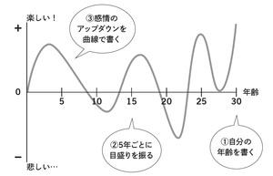 「たとえどん底にいても、優しさという強さを」<br />「One JAPAN」を生んだ男の熱量は、どこから来るのか?