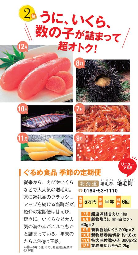 ふるさと納税の返礼品:北海道増毛郡増毛町の「ぐるめ食品 季節の定期便」