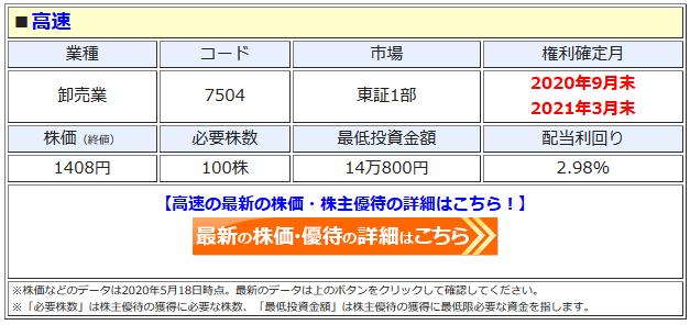 高速の株主優待の詳細はこちら!