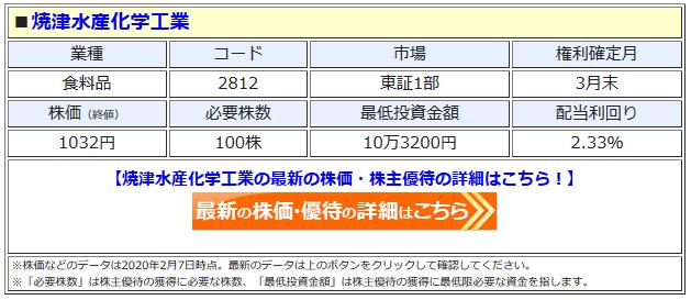 焼津水産化学工業の最新株価はこちら!