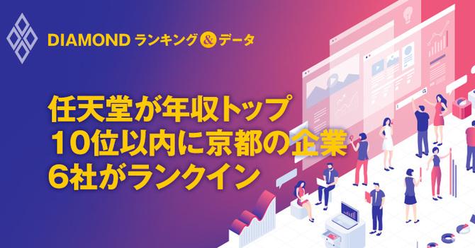 任天堂が年収トップ 10位以内に京都の企業 6社がランクイン