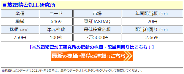 放電精密加工研究所(6469)の株価