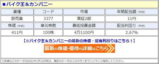 バイク王&カンパニー(3377)の株価