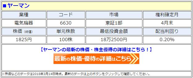 ヤーマン(6630)の最新の株価
