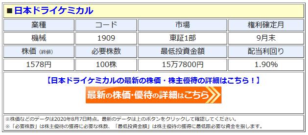 日本ドライケミカルの最新株価はこちら!