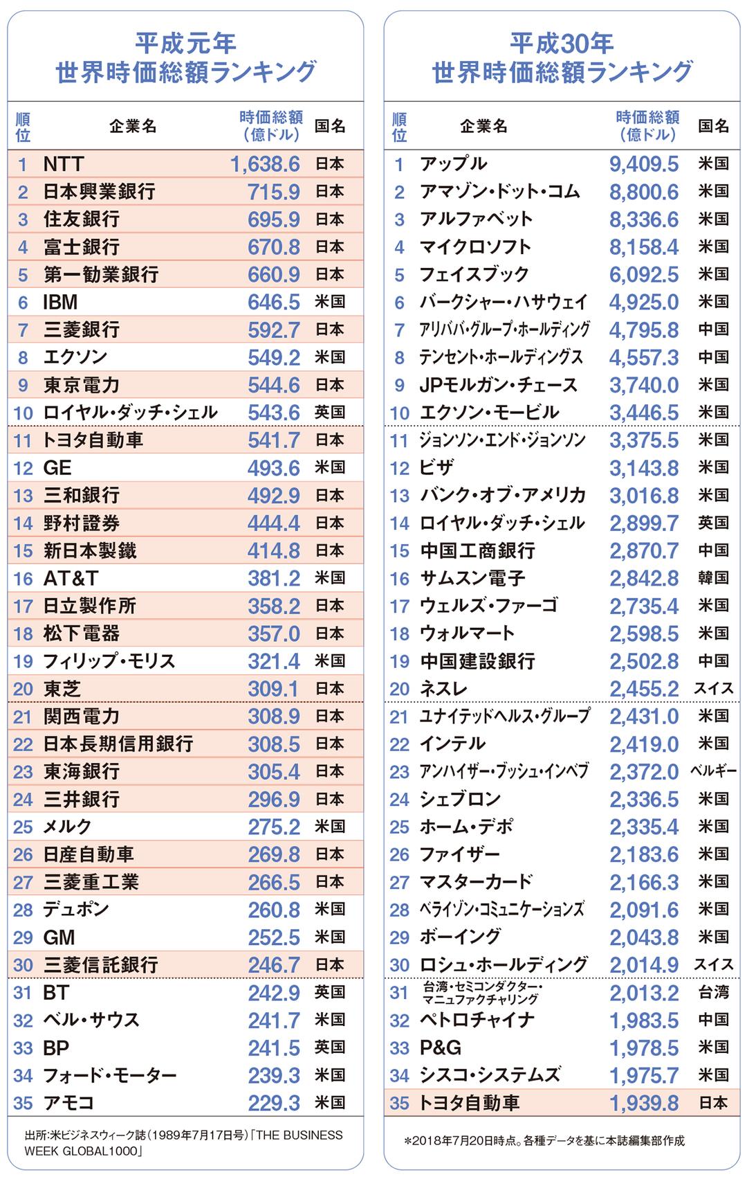日本が新たな需要を生めなくなった一因は「論理偏重」だ