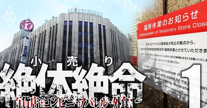 百貨店 コロナ 阪急