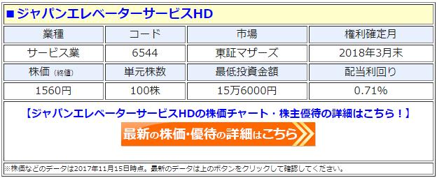 ジャパンエレベーターサービスホールディングスの最新の株価