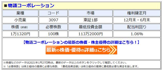 物語コーポレーションの最新株価はこちら!