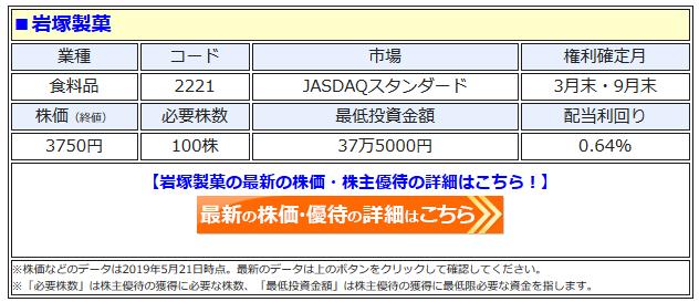 岩塚製菓の最新株価はこちら!