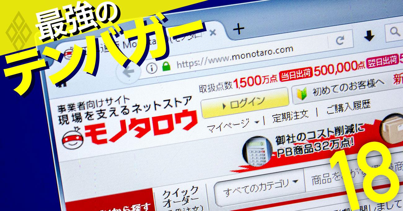 工具通販MonotaROが「株価100倍&時価総額楽天超え」できた理由