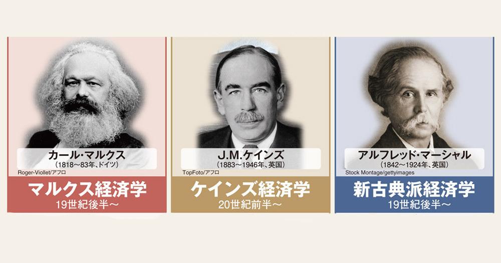 戦後日本55年の政策を経済学三大思想でスッキリ読み解く