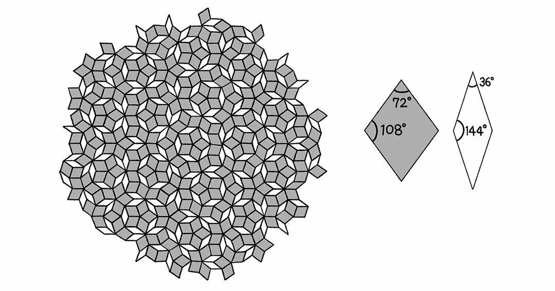 【2020年ノーベル物理学賞】ロジャー・ペンローズの「ペンローズ・タイル」は、ここがすごい