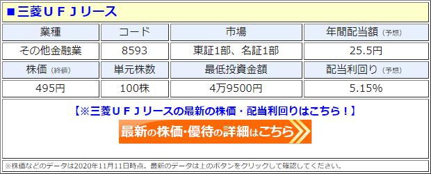 三菱UFJリース(8593)の株価