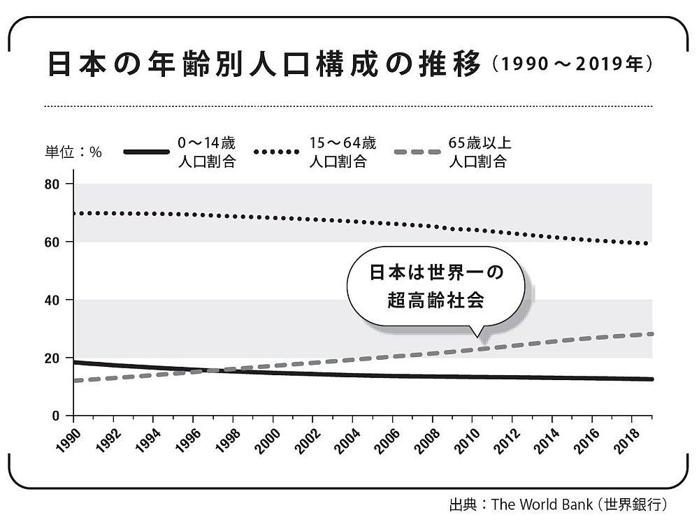 日本で少子化が進む「残酷すぎる理由」とは?